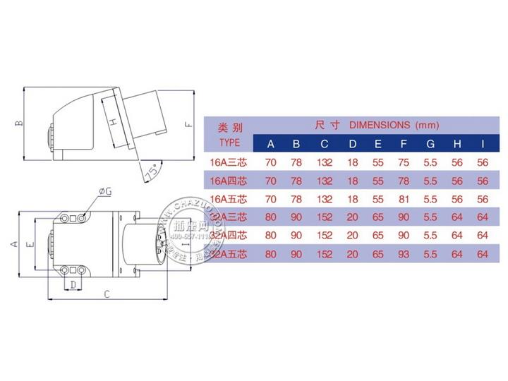 怡达工业插头插座安装尺寸图
